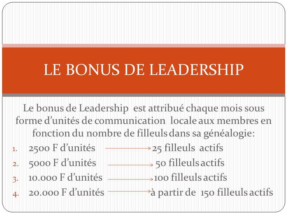 Le bonus de Leadership est attribué chaque mois sous forme dunités de communication locale aux membres en fonction du nombre de filleuls dans sa généa