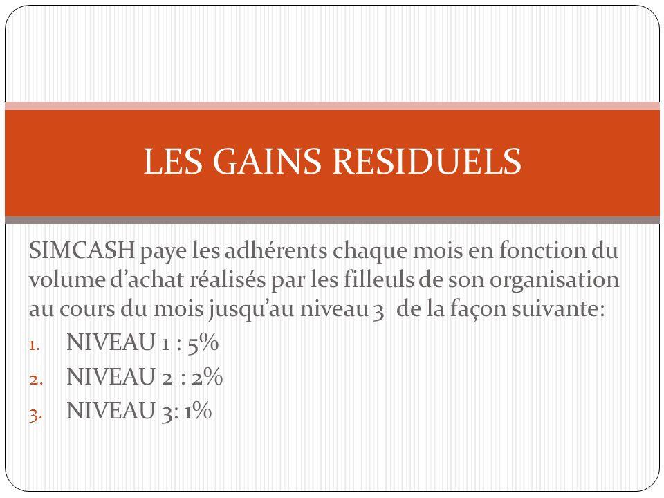 SIMCASH paye les adhérents chaque mois en fonction du volume dachat réalisés par les filleuls de son organisation au cours du mois jusquau niveau 3 de