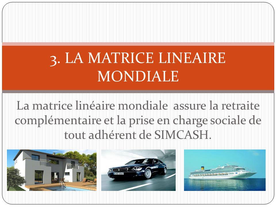 La matrice linéaire mondiale assure la retraite complémentaire et la prise en charge sociale de tout adhérent de SIMCASH. 3. LA MATRICE LINEAIRE MONDI