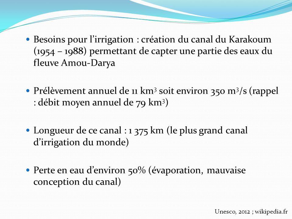 Besoins pour lirrigation : création du canal du Karakoum (1954 – 1988) permettant de capter une partie des eaux du fleuve Amou-Darya Prélèvement annuel de 11 km 3 soit environ 350 m 3 /s (rappel : débit moyen annuel de 79 km 3 ) Longueur de ce canal : 1 375 km (le plus grand canal dirrigation du monde) Perte en eau denviron 50% (évaporation, mauvaise conception du canal) Unesco, 2012 ; wikipedia.fr