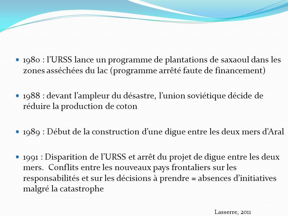 1980 : lURSS lance un programme de plantations de saxaoul dans les zones asséchées du lac (programme arrêté faute de financement) 1988 : devant lample