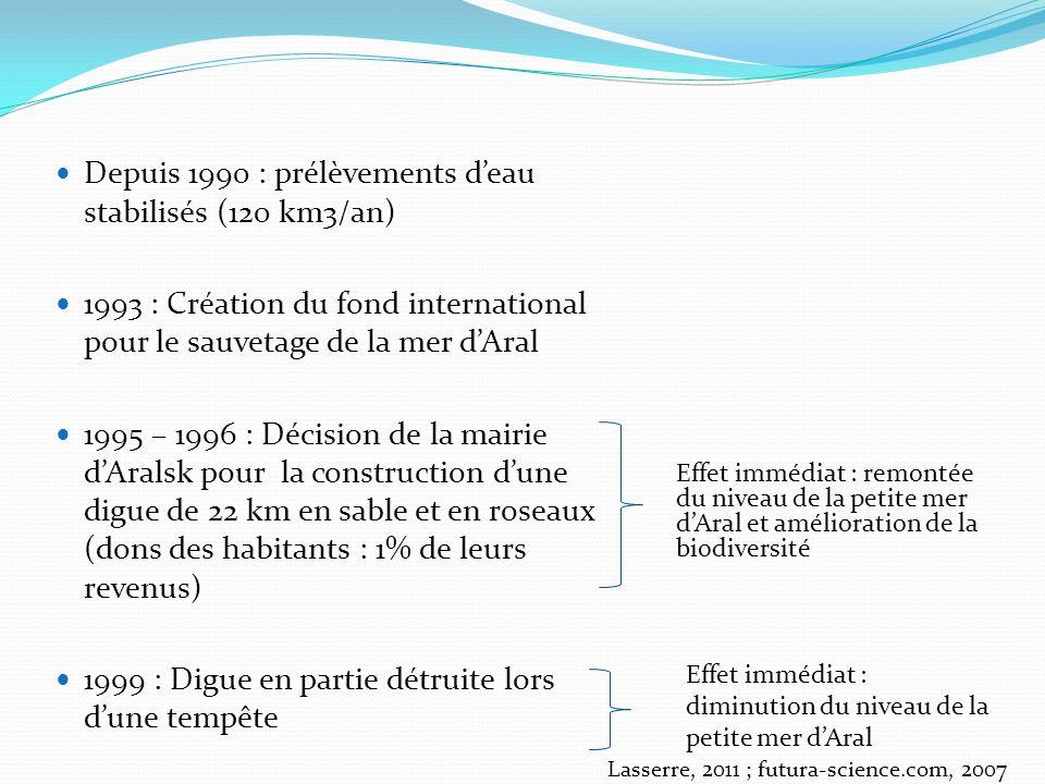 Effet immédiat : remontée du niveau de la petite mer dAral et amélioration de la biodiversité Depuis 1990 : prélèvements deau stabilisés (120 km3/an) 1993 : Création du fond international pour le sauvetage de la mer dAral 1995 – 1996 : Décision de la mairie dAralsk pour la construction dune digue de 22 km en sable et en roseaux (dons des habitants : 1% de leurs revenus) 1999 : Digue en partie détruite lors dune tempête Lasserre, 2011 ; futura-science.com, 2007 Effet immédiat : diminution du niveau de la petite mer dAral