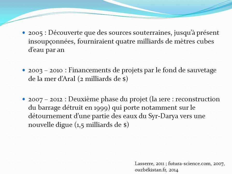 2005 : Découverte que des sources souterraines, jusquà présent insoupçonnées, fourniraient quatre milliards de mètres cubes deau par an 2003 – 2010 : Financements de projets par le fond de sauvetage de la mer dAral (2 milliards de $) 2007 – 2012 : Deuxième phase du projet (la 1ere : reconstruction du barrage détruit en 1999) qui porte notamment sur le détournement dune partie des eaux du Syr-Darya vers une nouvelle digue (1,5 milliards de $) Lasserre, 2011 ; futura-science.com, 2007, ouzbékistan.fr, 2014
