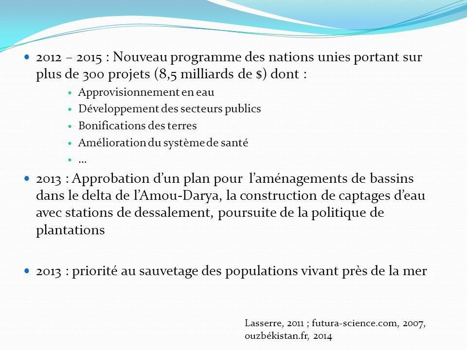 2012 – 2015 : Nouveau programme des nations unies portant sur plus de 300 projets (8,5 milliards de $) dont : Approvisionnement en eau Développement d