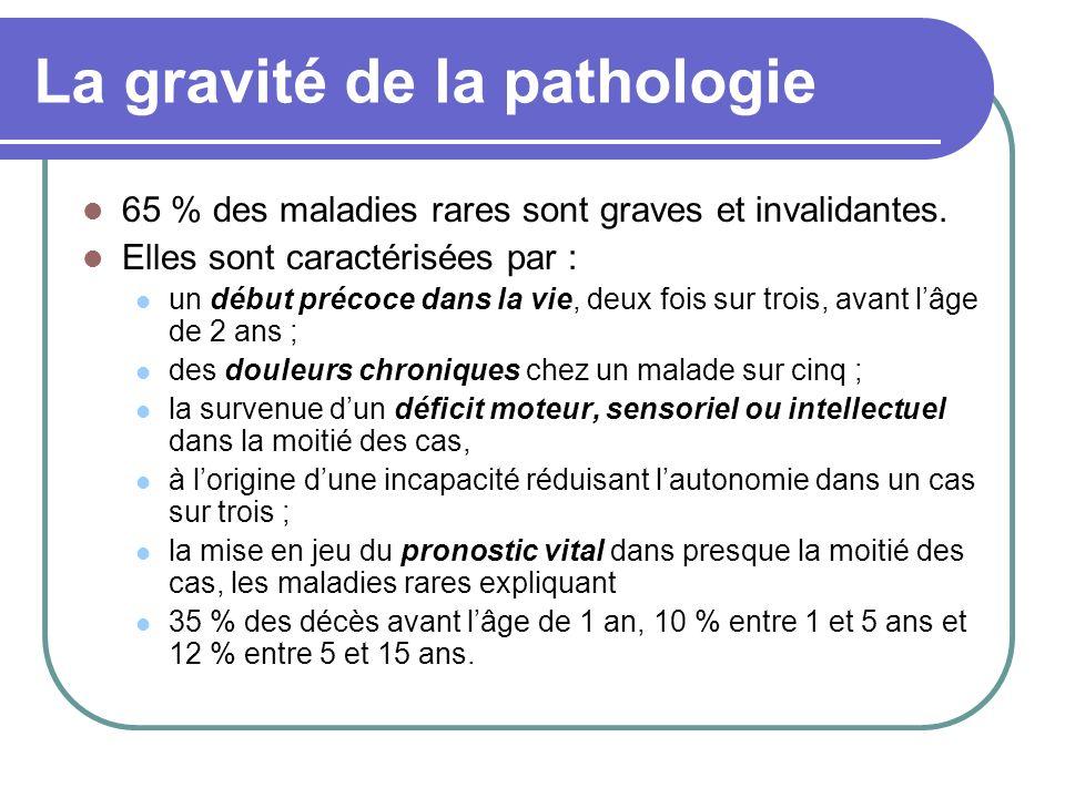 La gravité de la pathologie 65 % des maladies rares sont graves et invalidantes.