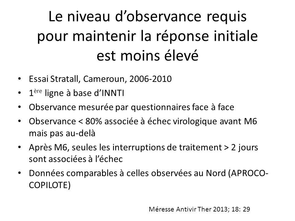 Les interruptions de traitement sont fréquentes Données ART-CC 2002- 2009 (21801 patients; Europe et Amérique du Nord) Facteurs associés aux interruptions: âge jeune, non HSH ART-CC AIDS 2013; 27:803