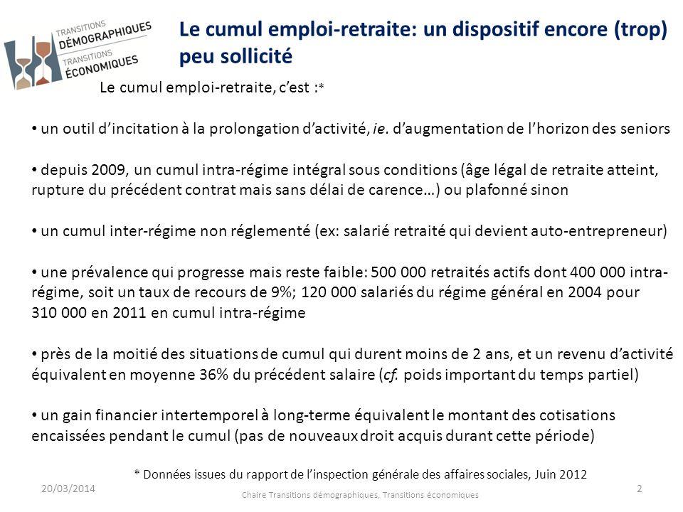 20/03/2014 Chaire Transitions démographiques, Transitions économiques 2 Le cumul emploi-retraite: un dispositif encore (trop) peu sollicité Le cumul e