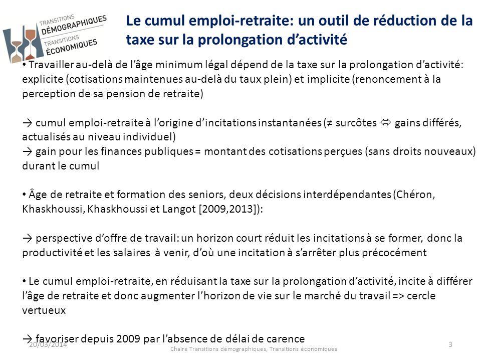 20/03/2014 Chaire Transitions démographiques, Transitions économiques 3 Le cumul emploi-retraite: un outil de réduction de la taxe sur la prolongation