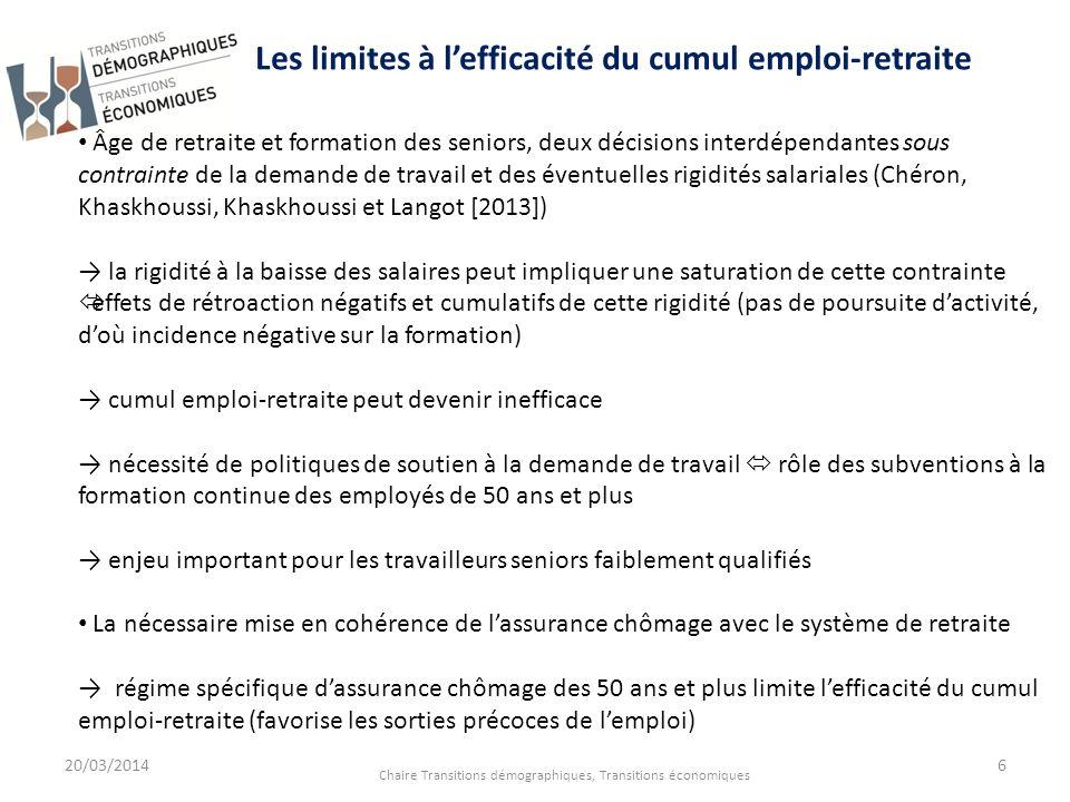 20/03/2014 Chaire Transitions démographiques, Transitions économiques 6 Les limites à lefficacité du cumul emploi-retraite Âge de retraite et formatio