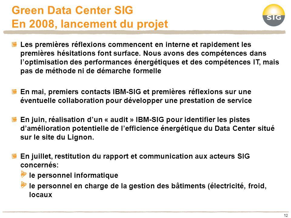 Green Data Center SIG En 2008, lancement du projet 12 Les premières réflexions commencent en interne et rapidement les premières hésitations font surf