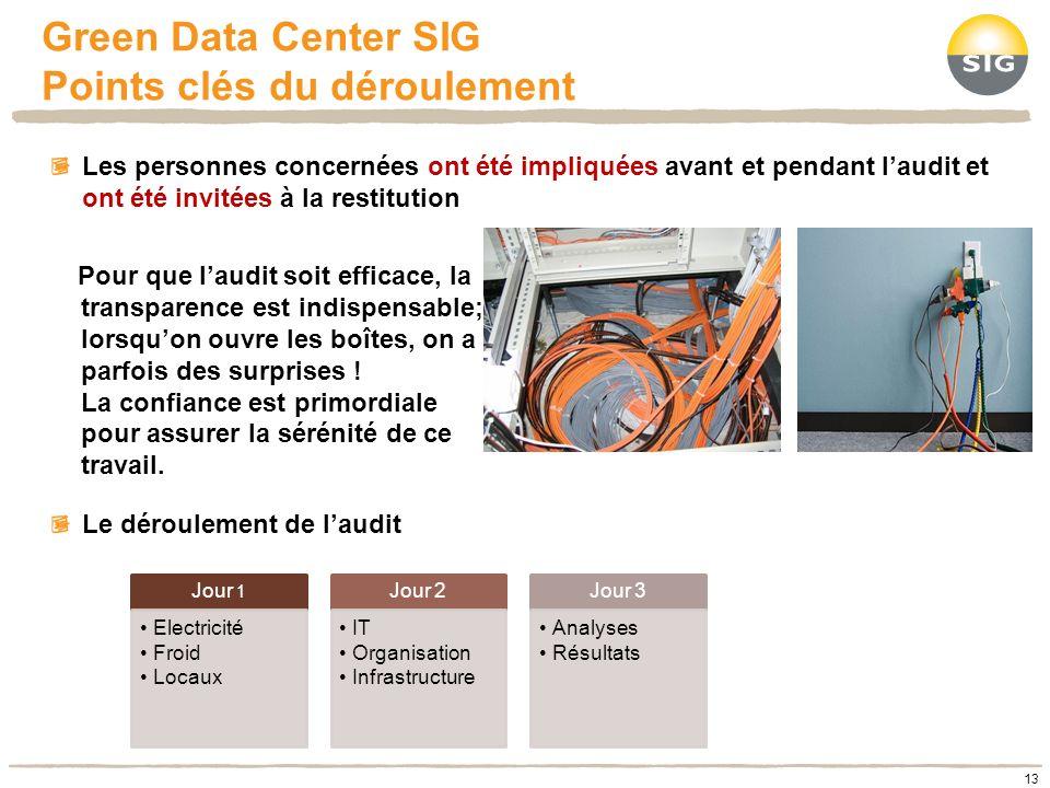 Green Data Center SIG Points clés du déroulement 13 Les personnes concernées ont été impliquées avant et pendant laudit et ont été invitées à la resti