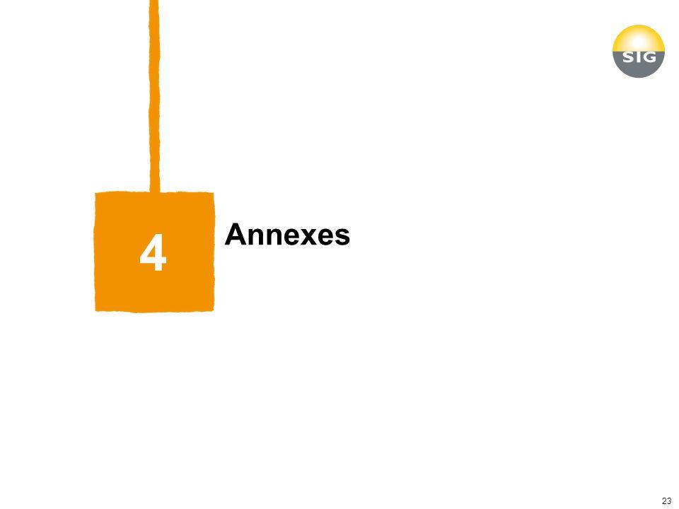 Annexes 4 23