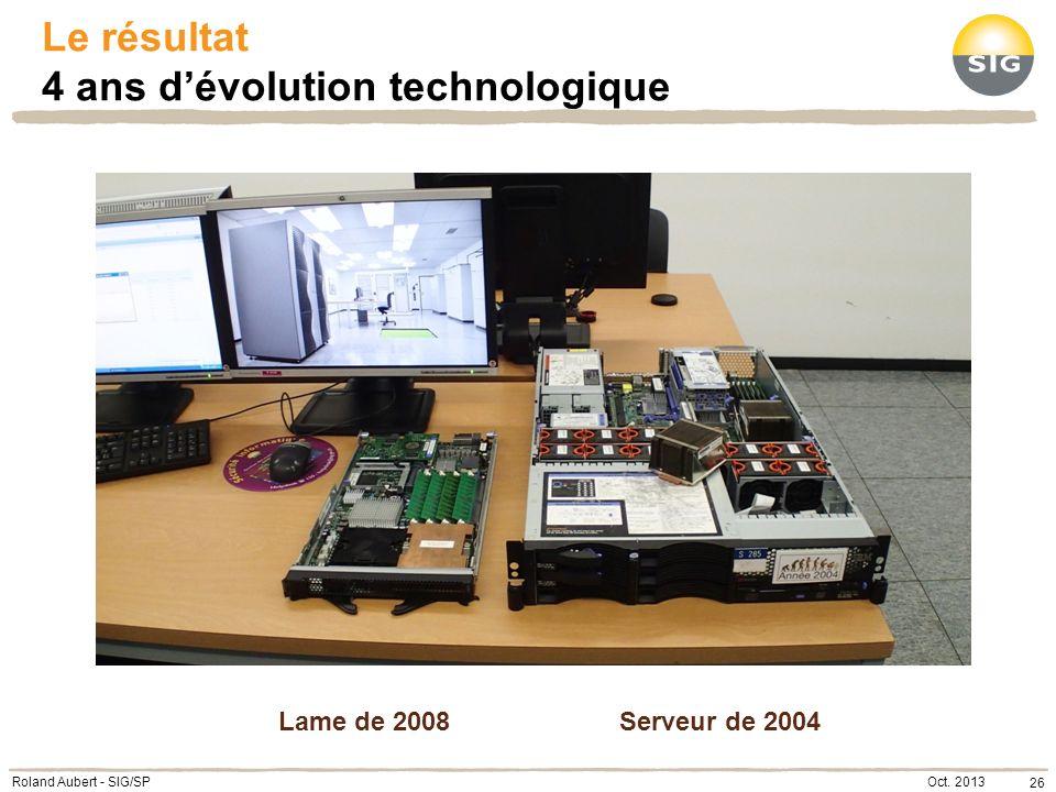 Oct. 2013 26 Roland Aubert - SIG/SP Le résultat 4 ans dévolution technologique Lame de 2008Serveur de 2004