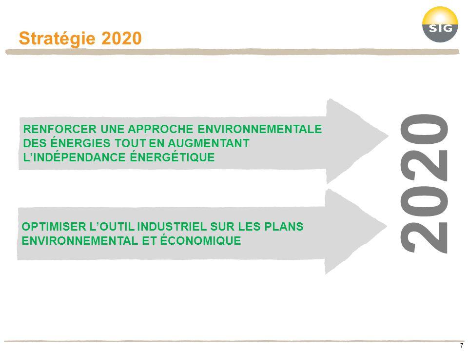 Stratégie 2020 7 2020 RENFORCER UNE APPROCHE ENVIRONNEMENTALE DES ÉNERGIES TOUT EN AUGMENTANT LINDÉPENDANCE ÉNERGÉTIQUE OPTIMISER LOUTIL INDUSTRIEL SU