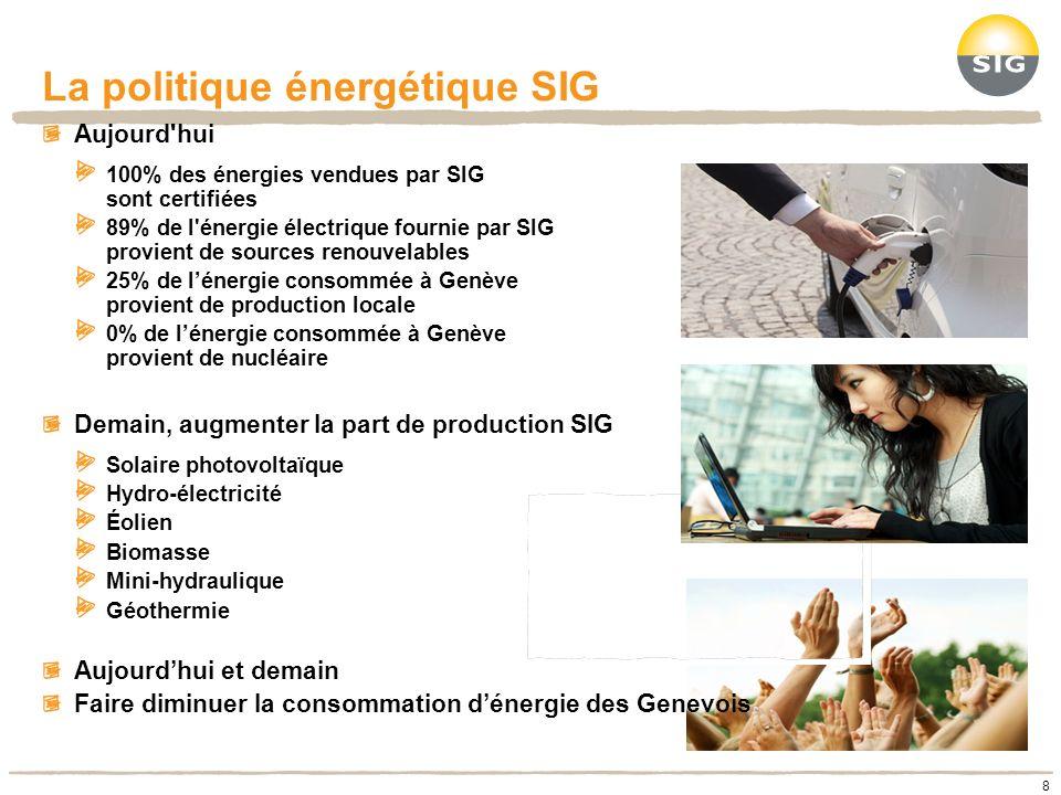 La politique énergétique SIG 8 Aujourd'hui 100% des énergies vendues par SIG sont certifiées 89% de l'énergie électrique fournie par SIG provient de s