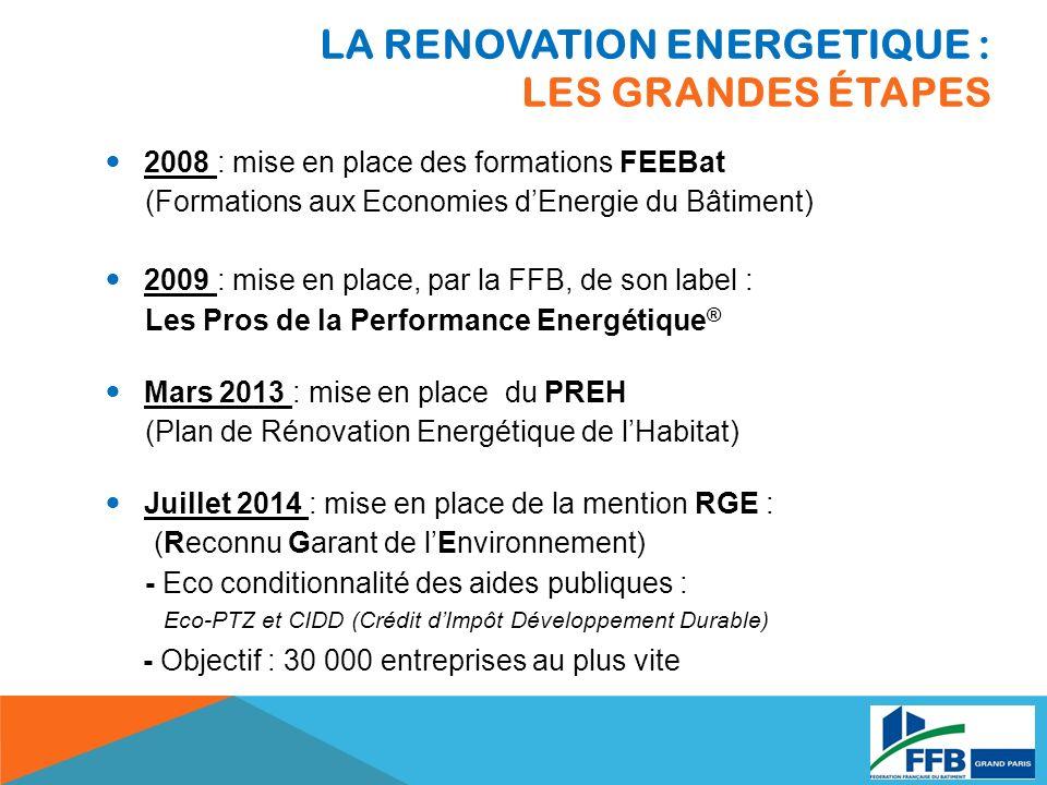 LA RENOVATION ENERGETIQUE : LES GRANDES ÉTAPES 2008 : mise en place des formations FEEBat (Formations aux Economies dEnergie du Bâtiment) 2009 : mise