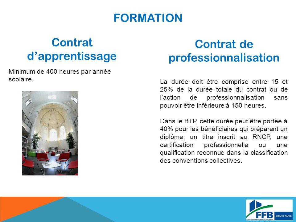 Contrat dapprentissage Contrat de professionnalisation Minimum de 400 heures par année scolaire. La durée doit être comprise entre 15 et 25% de la dur