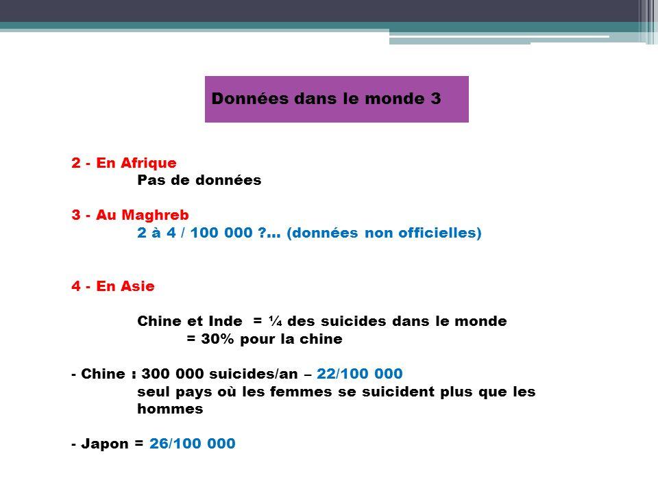 4 - En Asie Chine et Inde = ¼ des suicides dans le monde = 30% pour la chine - Chine : 300 000 suicides/an – 22/100 000 seul pays où les femmes se sui