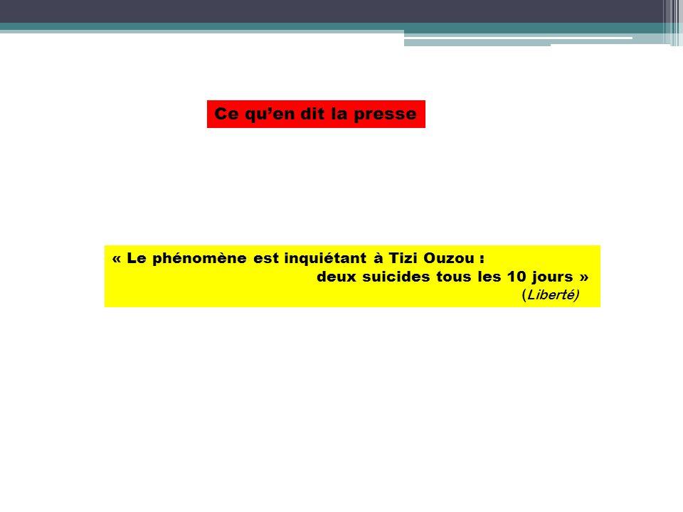 « Le phénomène est inquiétant à Tizi Ouzou : deux suicides tous les 10 jours » ( Liberté) Ce quen dit la presse