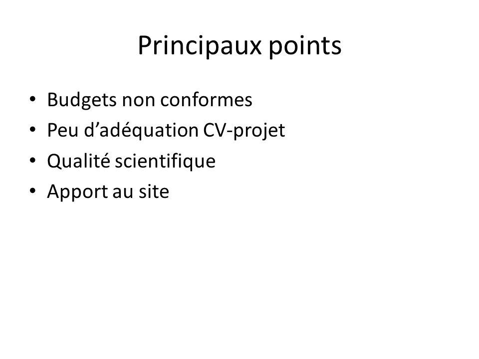 Principaux points Budgets non conformes Peu dadéquation CV-projet Qualité scientifique Apport au site