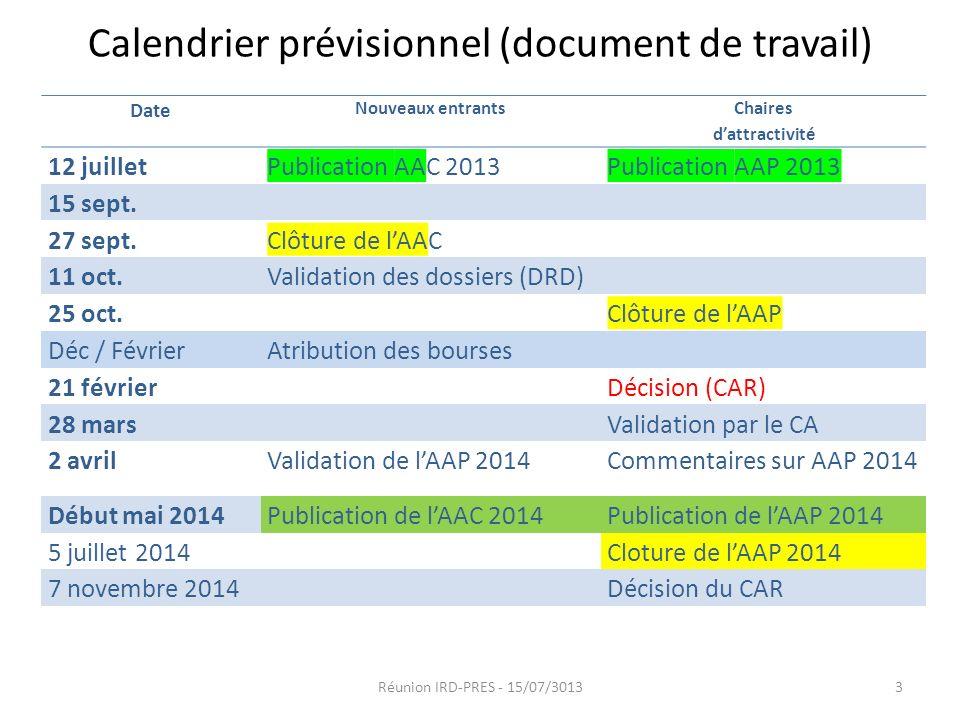 Calendrier prévisionnel (document de travail) Date Nouveaux entrants Chaires dattractivité 12 juilletPublication AAC 2013Publication AAP 2013 15 sept.