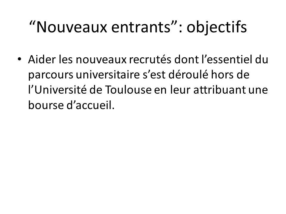 Nouveaux entrants: objectifs Aider les nouveaux recrutés dont lessentiel du parcours universitaire sest déroulé hors de lUniversité de Toulouse en leu