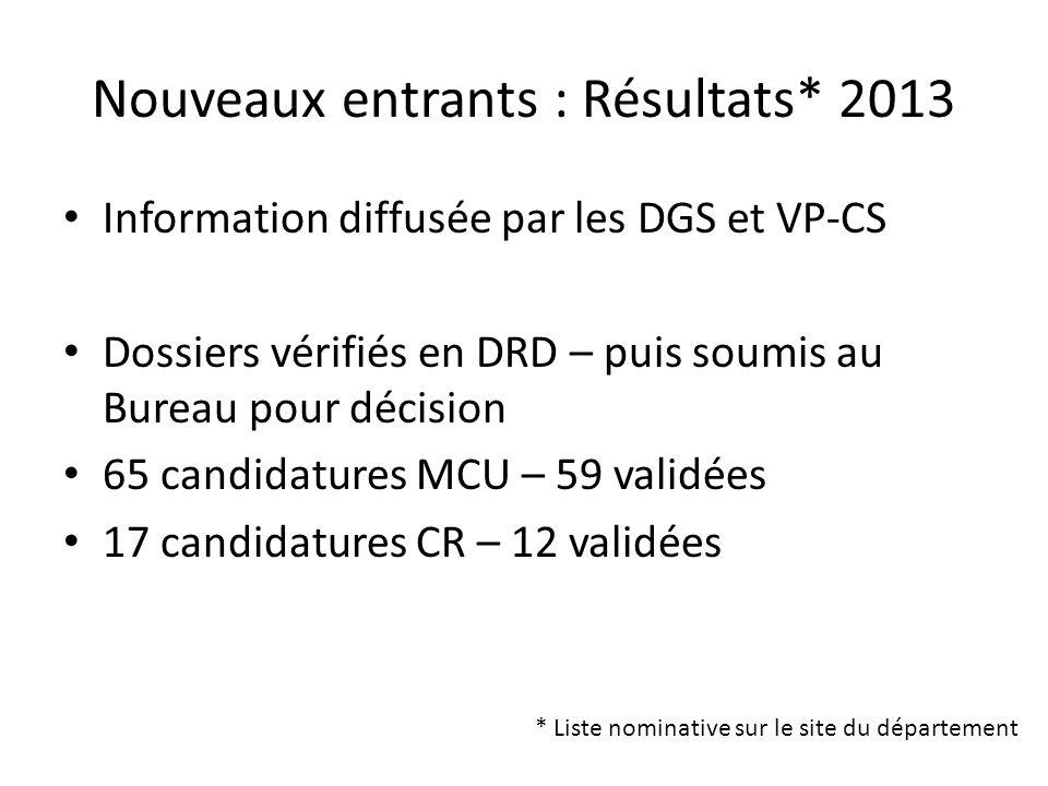 Nouveaux entrants : Résultats* 2013 Information diffusée par les DGS et VP-CS Dossiers vérifiés en DRD – puis soumis au Bureau pour décision 65 candid