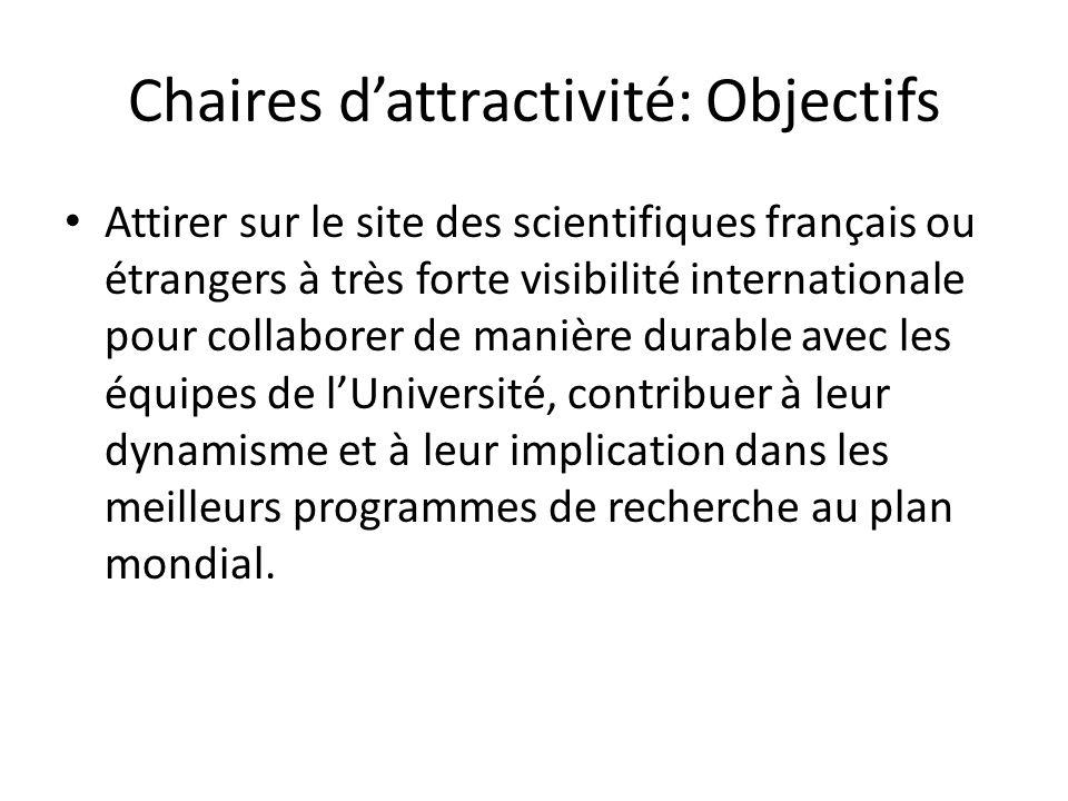 Chaires dattractivité: Objectifs Attirer sur le site des scientifiques français ou étrangers à très forte visibilité internationale pour collaborer de