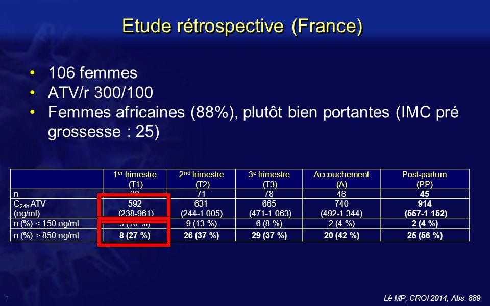8 ATV/r et grossesse (2) Aucune influence du TDF sur les C 24h dATV C 24h plasmatiques dATV (ng/ml) +/- TDF selon le trimestre de grossesse Lê MP, CROI 2014, Abs.