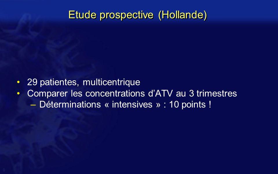 10 ATV/r et grossesse (2) Conclusions – 34 % des ASC dATV au 3 ème trimestre vs post-partum..