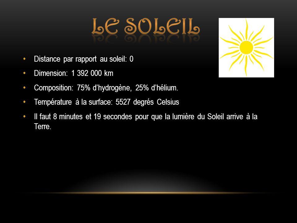 Distance par rapport au soleil: 0 Dimension: 1 392 000 km Composition: 75% dhydrogène, 25% dhélium. Température à la surface: 5527 degrés Celsius Il f