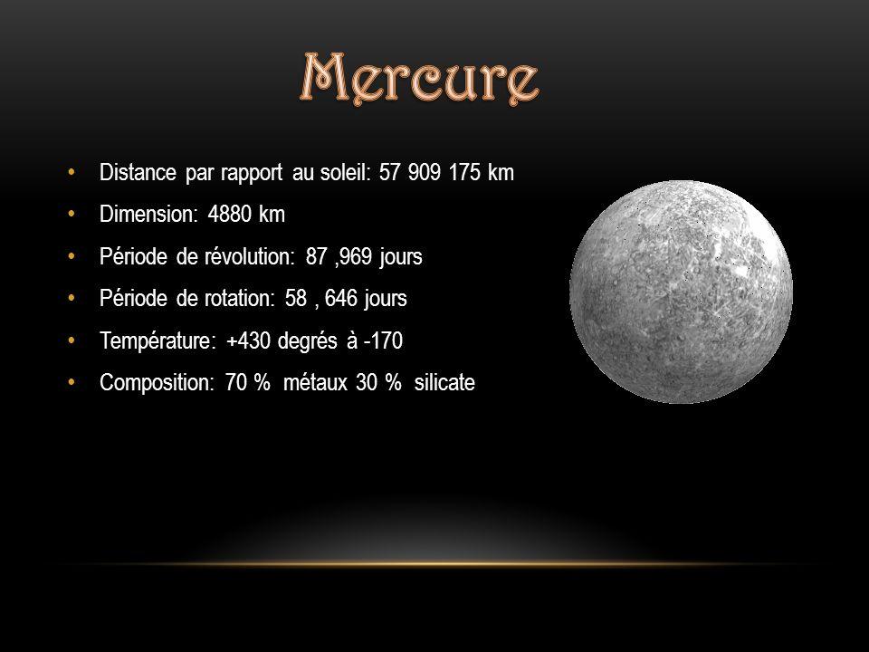 Distance par rapport au soleil: 107 470 000 km Température: 460 degrés Durée de la révolution: 224 jours Durée de la rotation: 243 jours Diamètre: 12 100 km