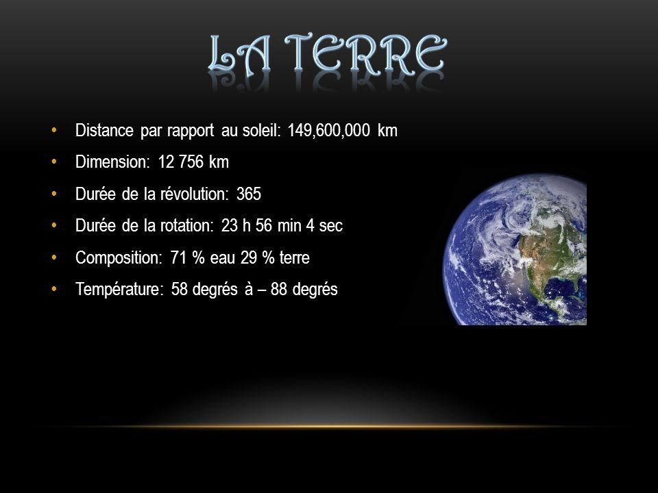 Distance par rapport au soleil: 149,600,000 km Dimension: 12 756 km Durée de la révolution: 365 Durée de la rotation: 23 h 56 min 4 sec Composition: 7