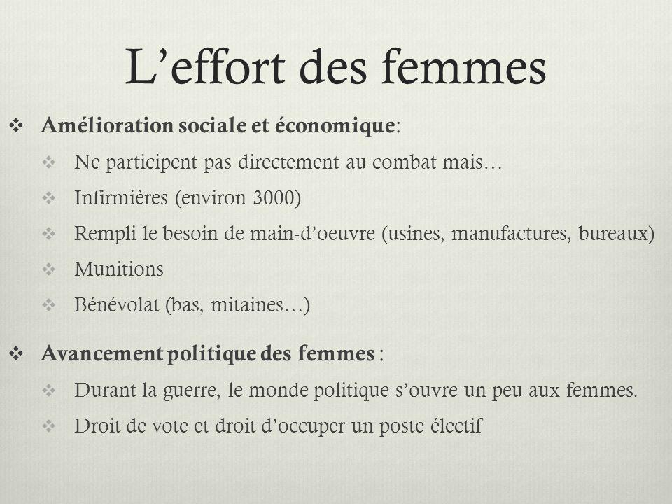 Leffort des femmes Amélioration sociale et économique : Ne participent pas directement au combat mais… Infirmières (environ 3000) Rempli le besoin de