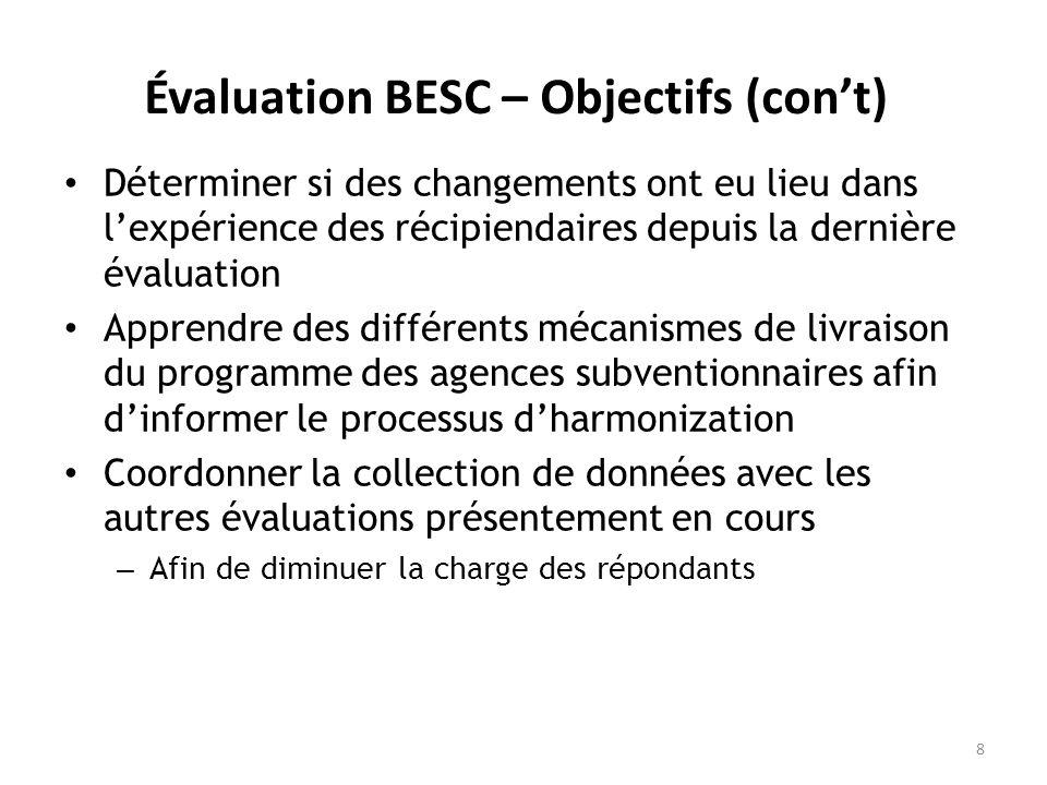 Évaluation BESC – Objectifs (cont) Déterminer si des changements ont eu lieu dans lexpérience des récipiendaires depuis la dernière évaluation Apprendre des différents mécanismes de livraison du programme des agences subventionnaires afin dinformer le processus dharmonization Coordonner la collection de données avec les autres évaluations présentement en cours – Afin de diminuer la charge des répondants 8