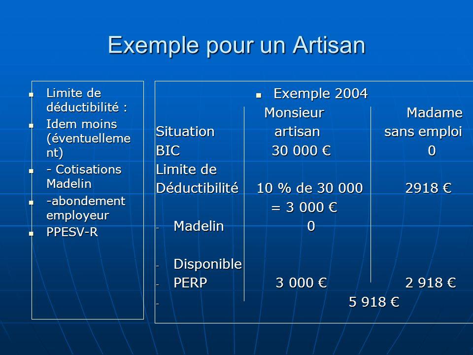 Exemple pour un Artisan Limite de déductibilité : Limite de déductibilité : Idem moins (éventuelleme nt) Idem moins (éventuelleme nt) - Cotisations Ma