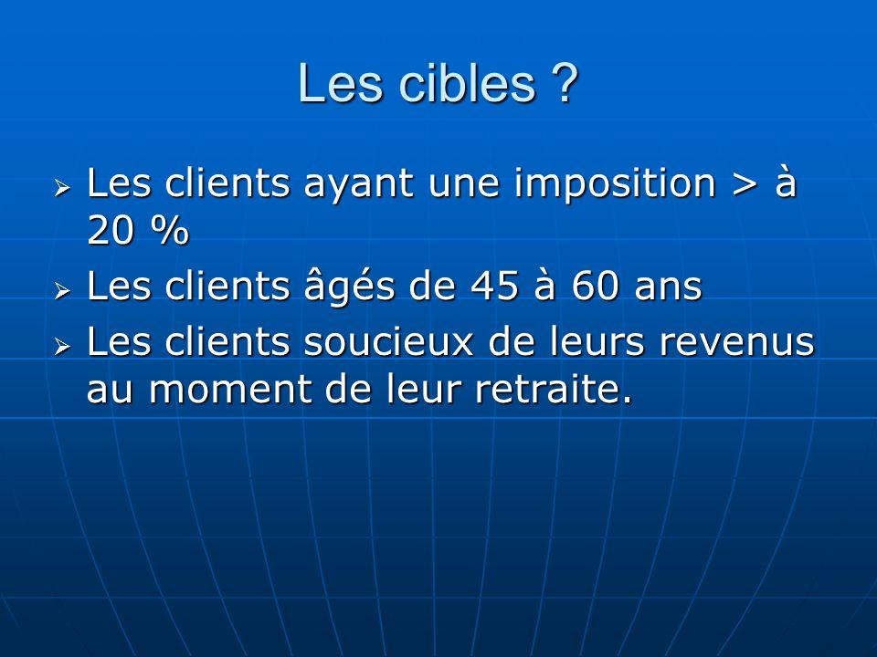 Les cibles ? Les clients ayant une imposition > à 20 % Les clients ayant une imposition > à 20 % Les clients âgés de 45 à 60 ans Les clients âgés de 4