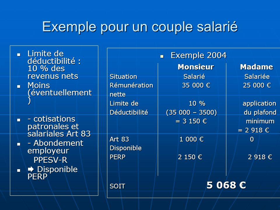 Exemple pour un couple salarié Limite de déductibilité : 10 % des revenus nets Limite de déductibilité : 10 % des revenus nets Moins (éventuellement )