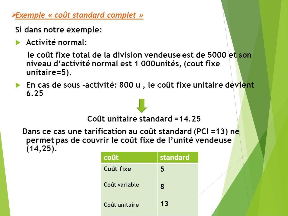 Exemple « coût standard complet » Si dans notre exemple: Activité normal: le coût fixe total de la division vendeuse est de 5000 et son niveau dactivité normal est 1 000unités, (cout fixe unitaire=5).