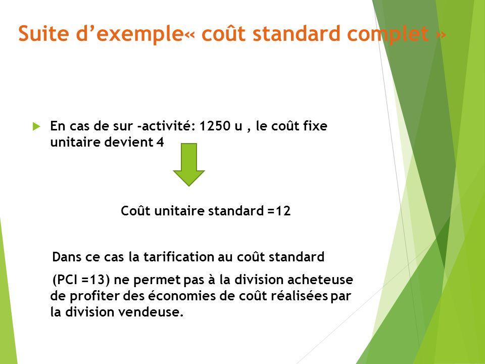En cas de sur -activité: 1250 u, le coût fixe unitaire devient 4 Coût unitaire standard =12 Dans ce cas la tarification au coût standard (PCI =13) ne permet pas à la division acheteuse de profiter des économies de coût réalisées par la division vendeuse.