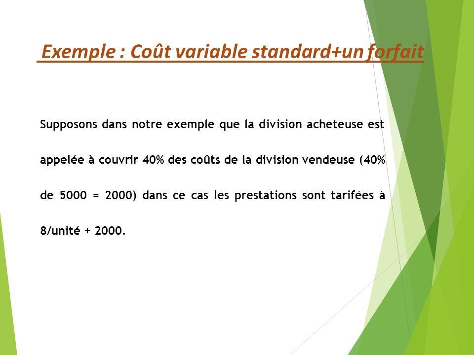 Exemple : Coût variable standard+un forfait Supposons dans notre exemple que la division acheteuse est appelée à couvrir 40% des coûts de la division vendeuse (40% de 5000 = 2000) dans ce cas les prestations sont tarifées à 8/unité + 2000.
