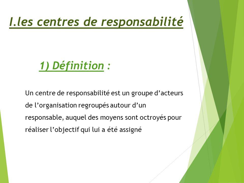 I.les centres de responsabilité 1) Définition : Un centre de responsabilité est un groupe dacteurs de lorganisation regroupés autour dun responsable, auquel des moyens sont octroyés pour réaliser lobjectif qui lui a été assigné