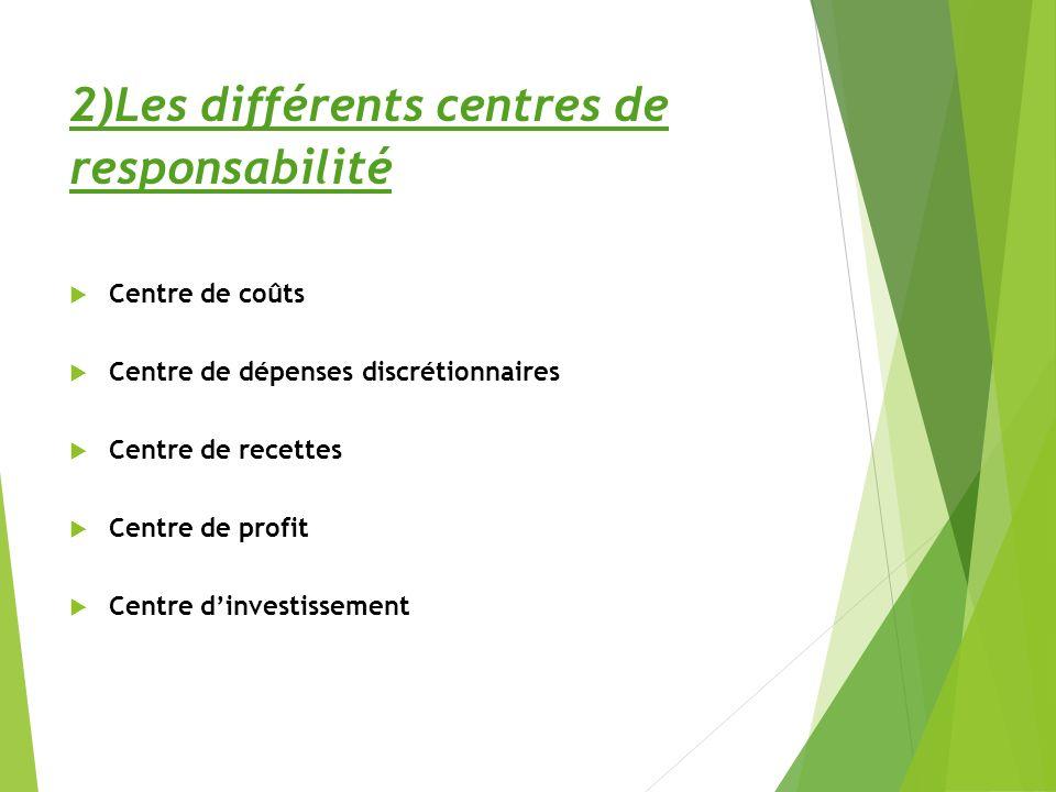 2)Les différents centres de responsabilité Centre de coûts Centre de dépenses discrétionnaires Centre de recettes Centre de profit Centre dinvestissement