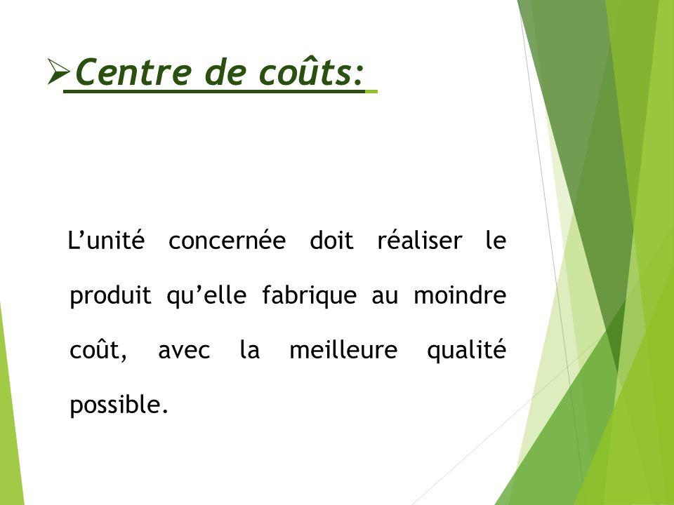 Centre de coûts: Lunité concernée doit réaliser le produit quelle fabrique au moindre coût, avec la meilleure qualité possible.