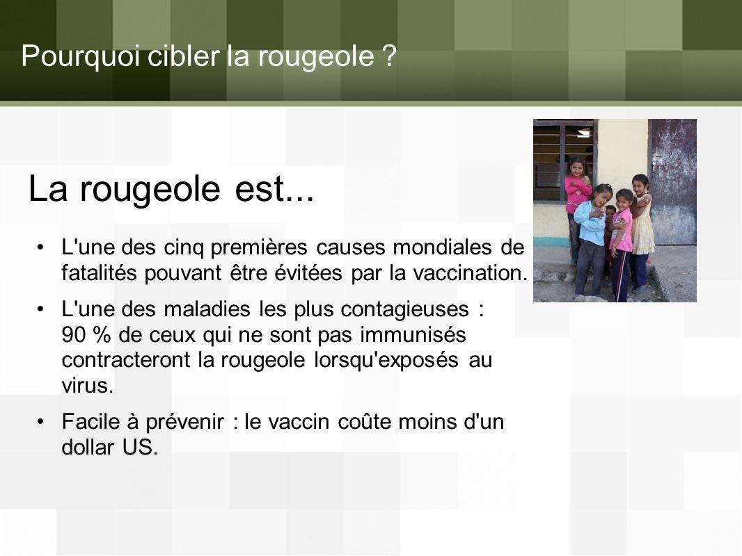 Pourquoi cibler la rougeole ? La rougeole est... L'une des cinq premières causes mondiales de fatalités pouvant être évitées par la vaccination. L'une