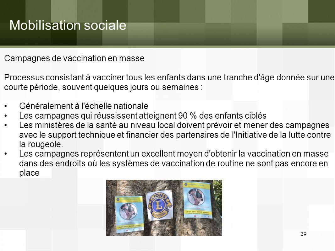 Mobilisation sociale Campagnes de vaccination en masse Processus consistant à vacciner tous les enfants dans une tranche d'âge donnée sur une courte p