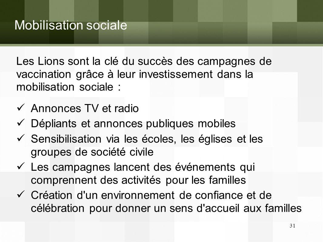 Mobilisation sociale Les Lions sont la clé du succès des campagnes de vaccination grâce à leur investissement dans la mobilisation sociale : Annonces