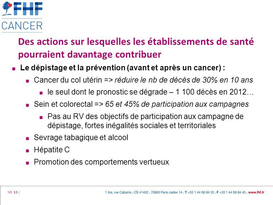 NS 13 / Des actions sur lesquelles les établissements de santé pourraient davantage contribuer Le dépistage et la prévention (avant et après un cancer