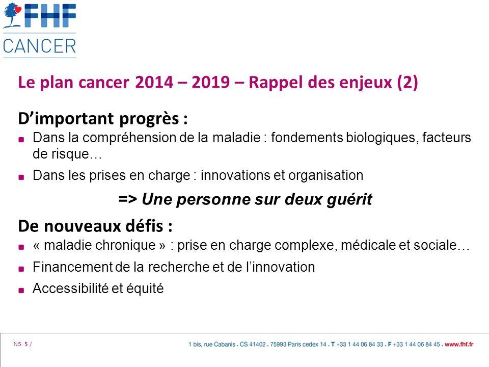NS 5 / Le plan cancer 2014 – 2019 – Rappel des enjeux (2) Dimportant progrès : Dans la compréhension de la maladie : fondements biologiques, facteurs