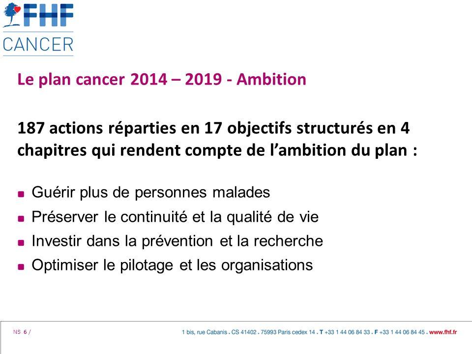NS 6 / Le plan cancer 2014 – 2019 - Ambition 187 actions réparties en 17 objectifs structurés en 4 chapitres qui rendent compte de lambition du plan :